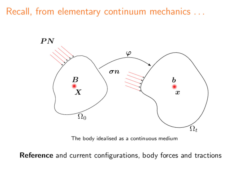Recall, from elementary continuum mechanics . ....