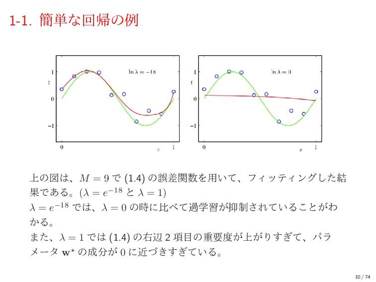1-1. ؆୯ͳճؼͷྫ ্ͷਤɺM = 9 Ͱ (1.4) ͷޡࠩؔΛ༻͍ͯɺϑΟοςΟ...