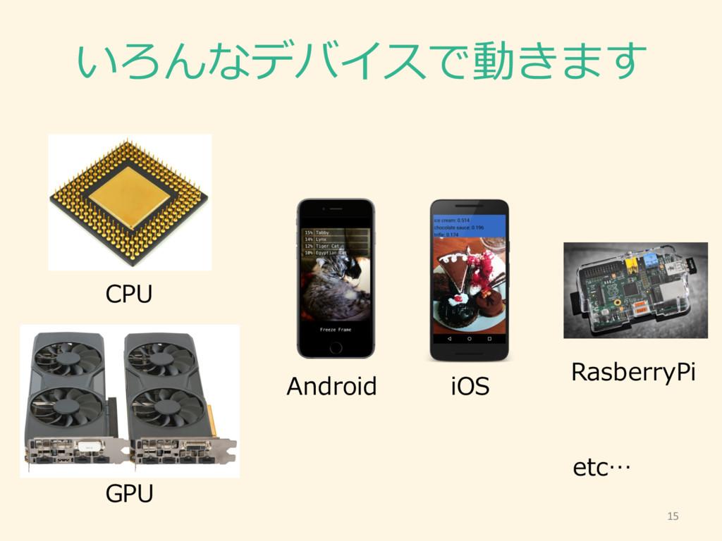 いろんなデバイスで動きます 15 CPU GPU Android iOS RasberryPi...