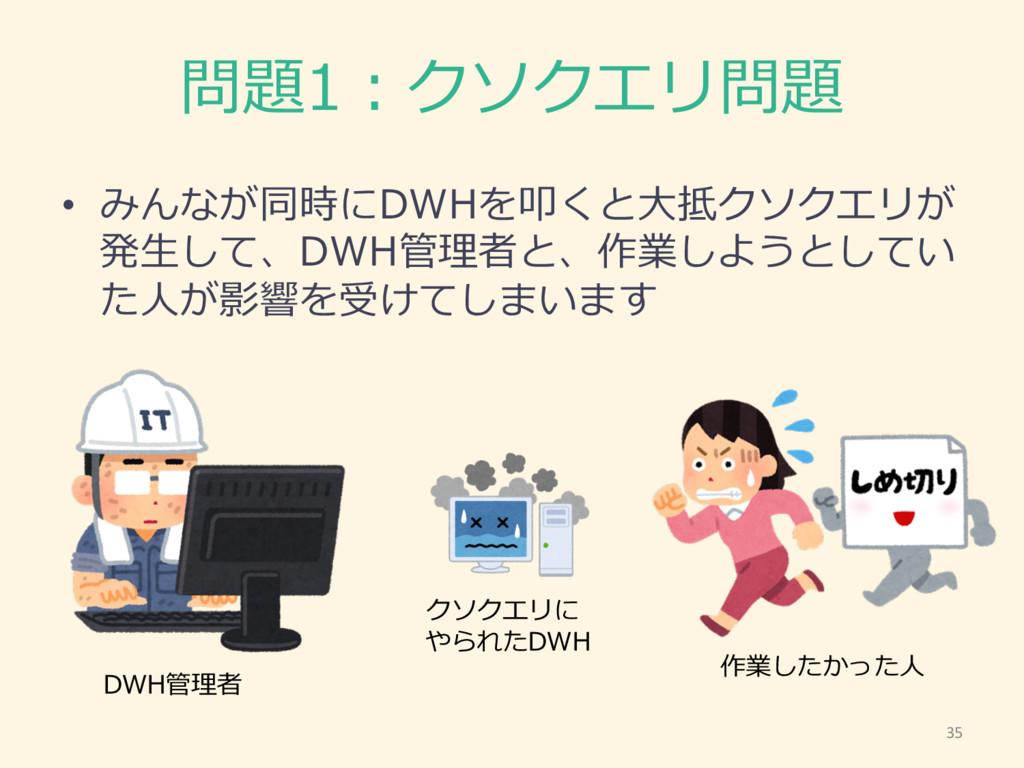 問題1:クソクエリ問題 • みんなが同時にDWHを叩くと⼤大抵クソクエリが 発⽣生して、DWH...