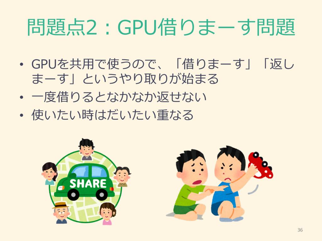 問題点2:GPU借りまーす問題 • GPUを共⽤用で使うので、「借りまーす」「返し まーす」と...