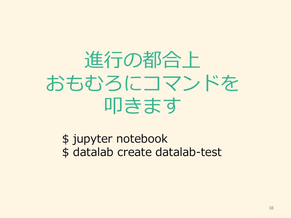 進⾏行行の都合上 おもむろにコマンドを 叩きます 38 $ jupyter notebook...