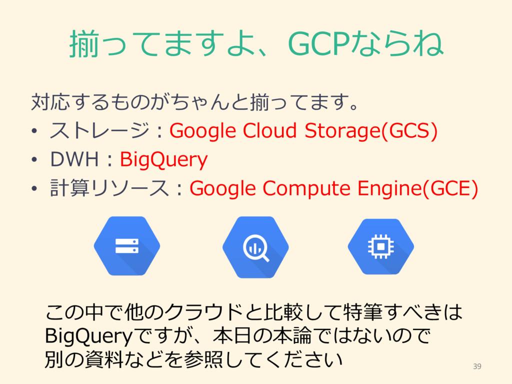 揃ってますよ、GCPならね 対応するものがちゃんと揃ってます。 • ストレージ:Google ...