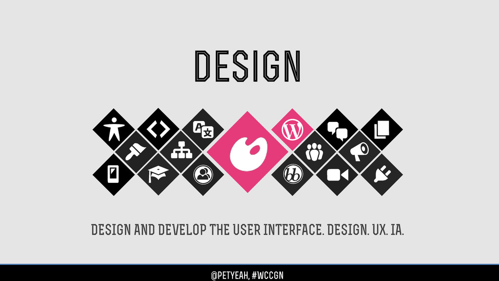 design DESIGN AND DEVELOP THE USER INTERFACE. D...