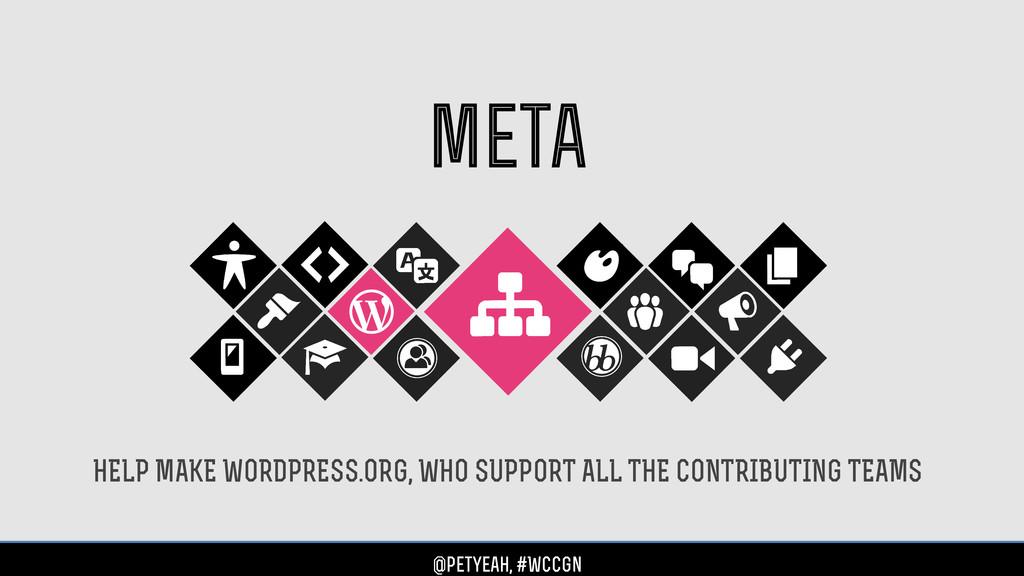 meta HELP MAKE WORDPRESS.ORG, WHO SUPPORT ALL T...