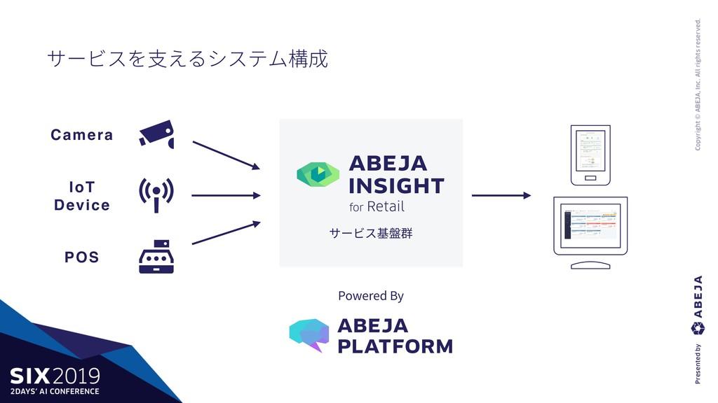 サービスを⽀えるシステム構成 Camera IoT Device POS サービス基盤群 P...