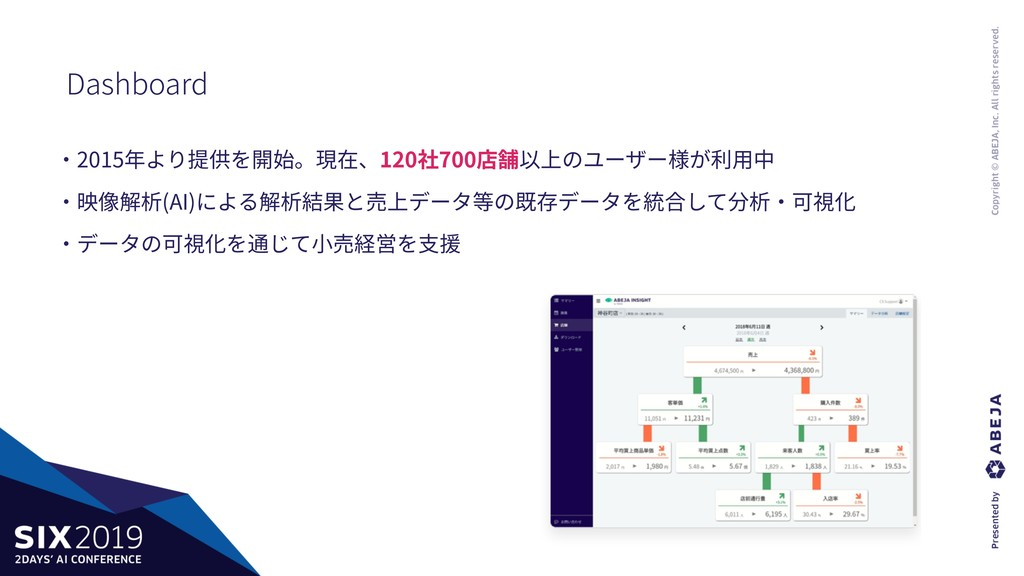 Dashboard ・2015年より提供を開始。現在、120社700店舗以上のユーザー様が利⽤...