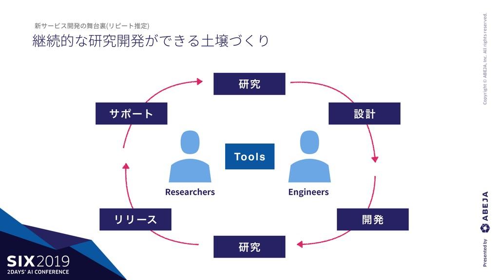 継続的な研究開発ができる⼟壌づくり 新サービス開発の舞台裏(リピート推定) Engineers...
