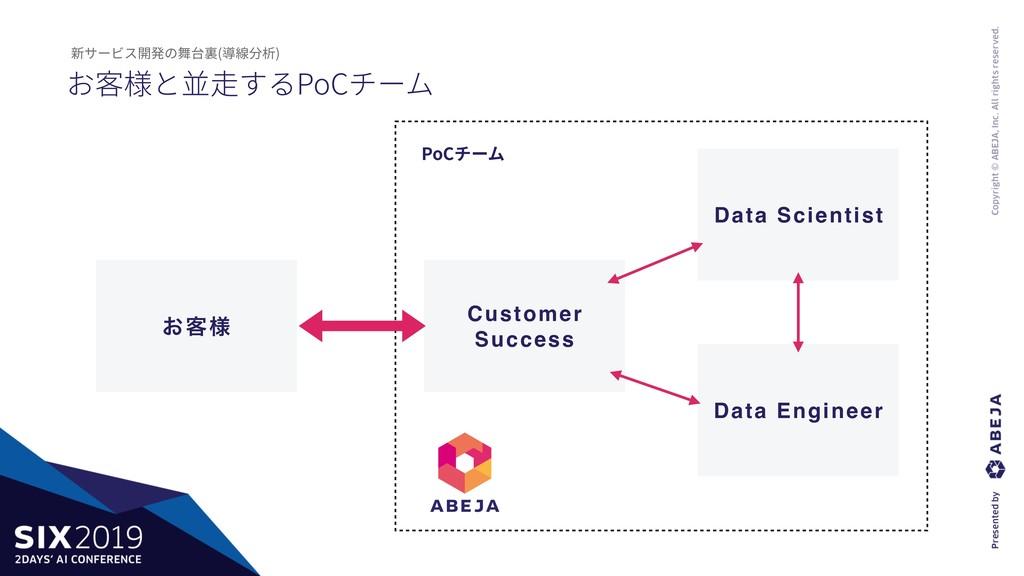 お客様と並⾛するPoCチーム ͓٬༷ Customer Success Data Scient...