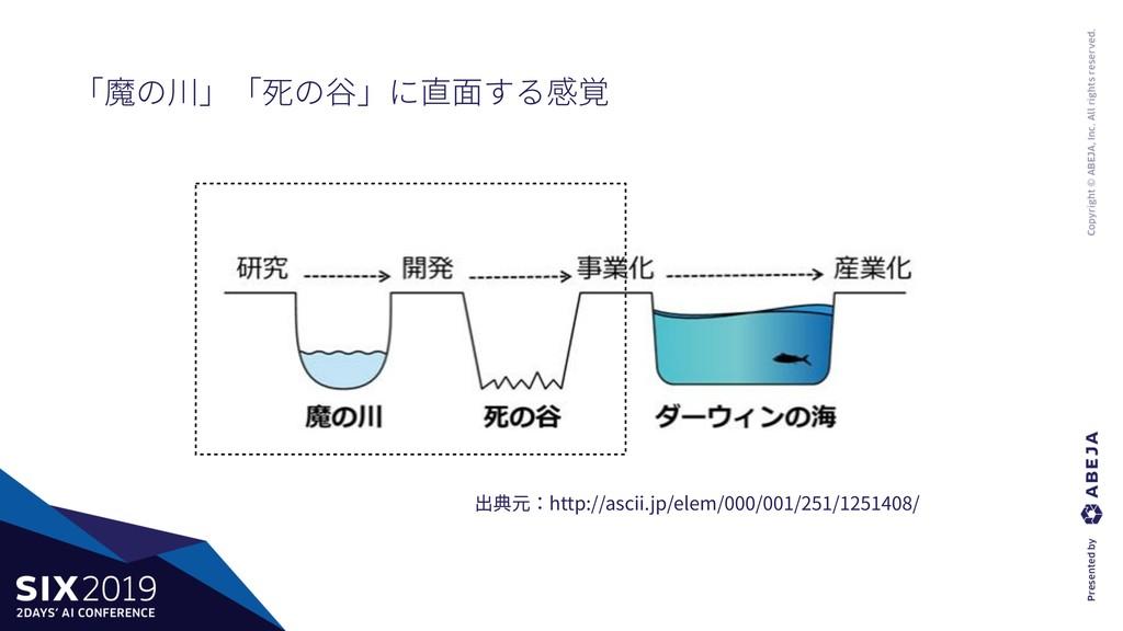 「魔の川」「死の⾕」に直⾯する感覚 出典元:http://ascii.jp/elem/000/...