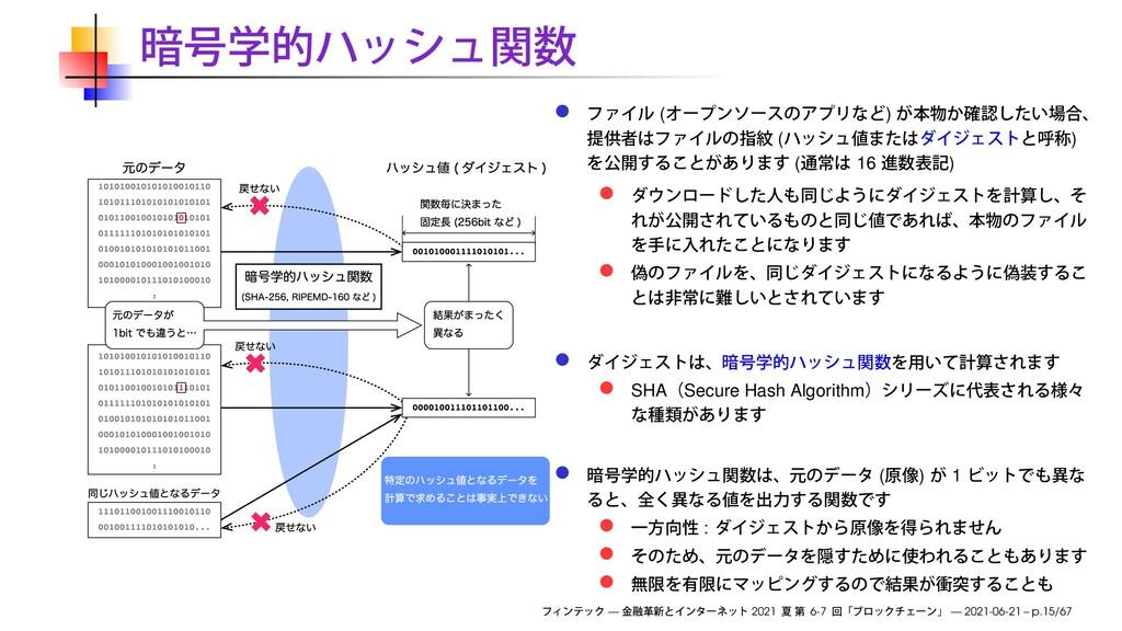 ( ) ( ) ( 16 ) SHA Secure Hash Algorithm ( ) 1 ...