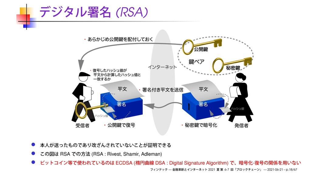 (RSA) RSA (RSA : Rivest, Shamir, Adleman) ECDSA...