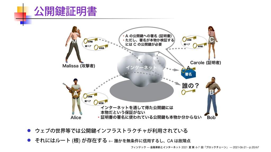 ( ) ← CA — 2021 6-7 — 2021-06-21 – p.20/67