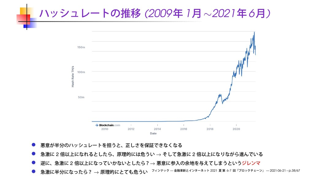 (2009 1 ∼2021 6 ) 2 → 2 2 → → — 2021 6-7 — 2021...