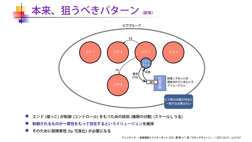 ( ) ( ) ( ) ( ) ( ) (by ) — 2021 6-7 — 2021-06-...
