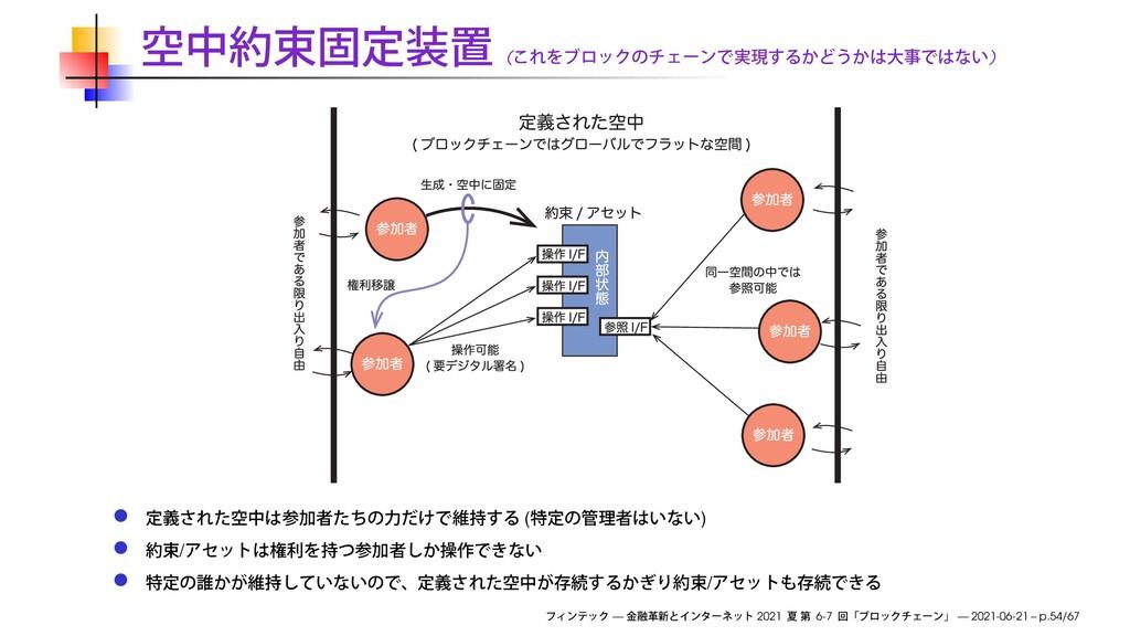 ( ) ( ) / / — 2021 6-7 — 2021-06-21 – p.54/67
