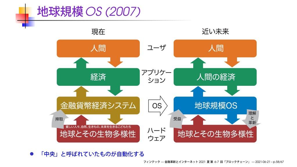 OS (2007) — 2021 6-7 — 2021-06-21 – p.58/67