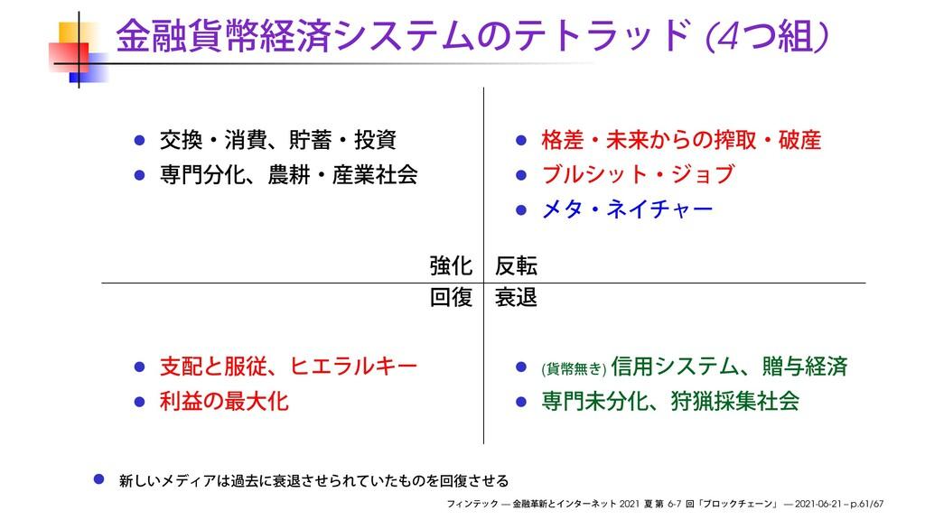 (4 ) ( ) — 2021 6-7 — 2021-06-21 – p.61/67