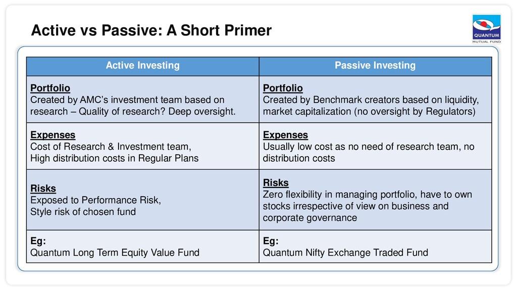 Active vs Passive: A Short Primer Active Invest...