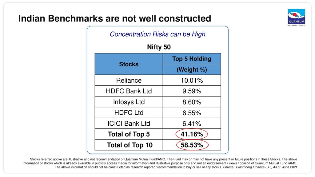 Indian Benchmarks are not well constructed Conc...