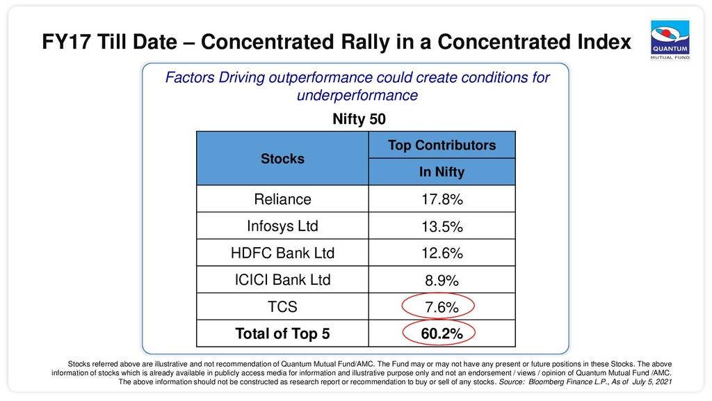 FY17 Till Date – Concentrated Rally in a Concen...