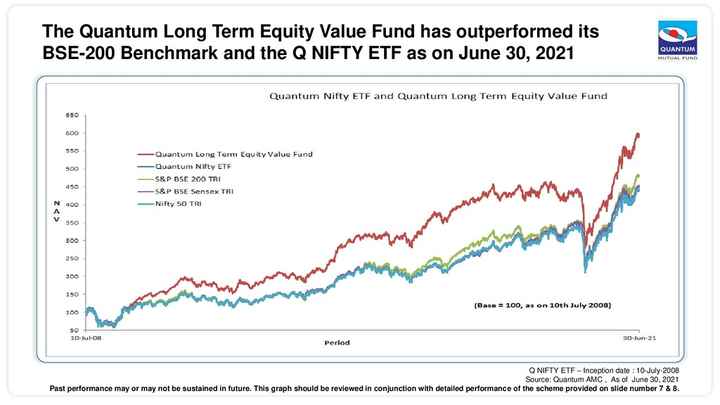 The Quantum Long Term Equity Value Fund has out...