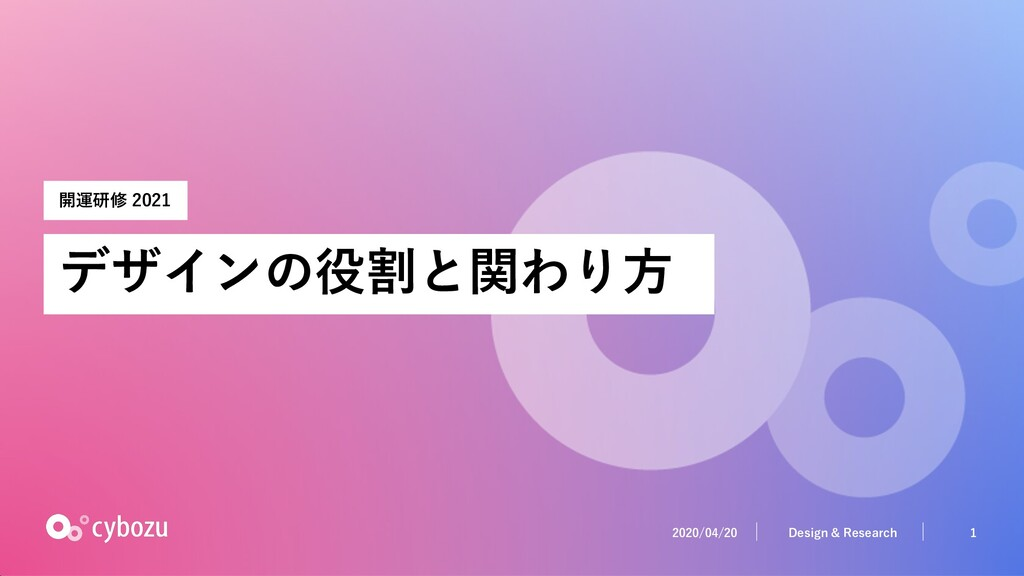 2020/04/20 1 Design & Research デザインの役割と関わり⽅ 開運研...