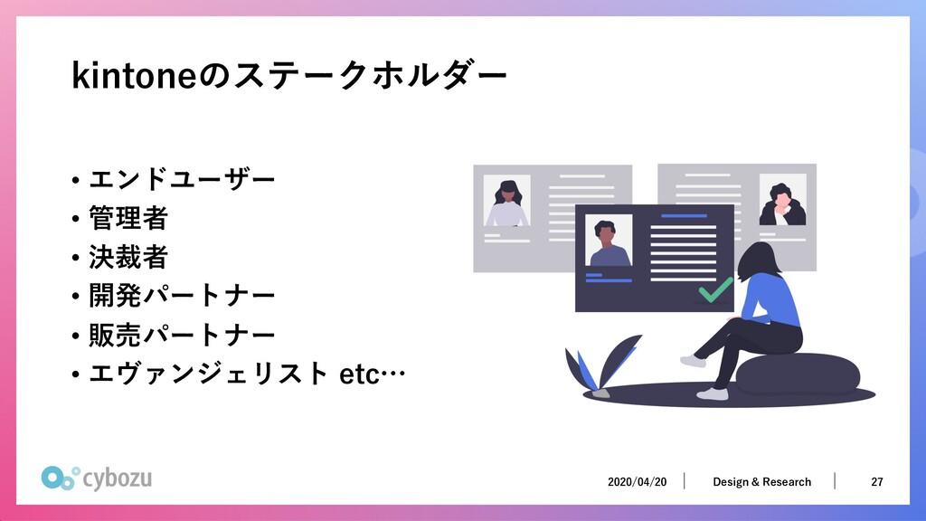 2020/04/20 27 Design & Research 2020/04/20 27 D...