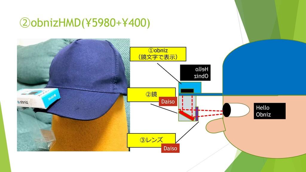 ②obnizHMD(¥5980+¥400) ①obniz (鏡文字で表示) ②鏡 ③レンズ H...