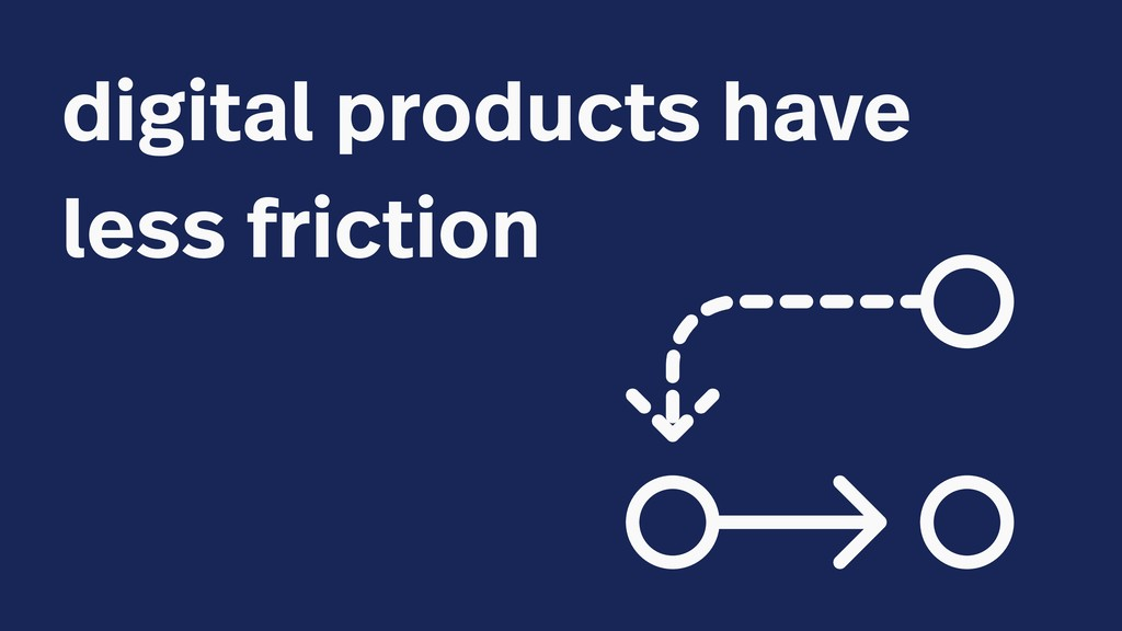 digital products have less friction