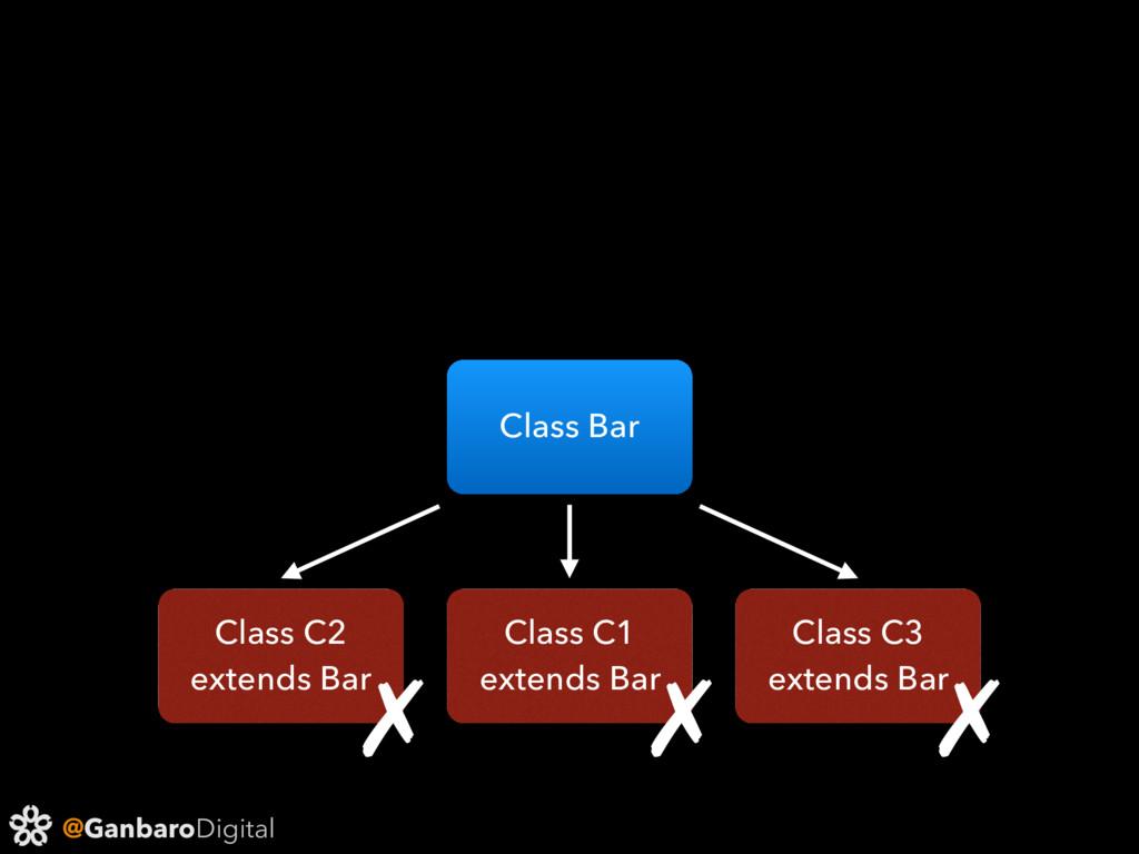 @GanbaroDigital Class C1 extends Bar Class C2 e...