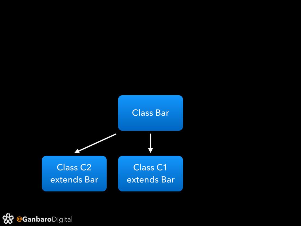 @GanbaroDigital Class Bar Class C1 extends Bar ...