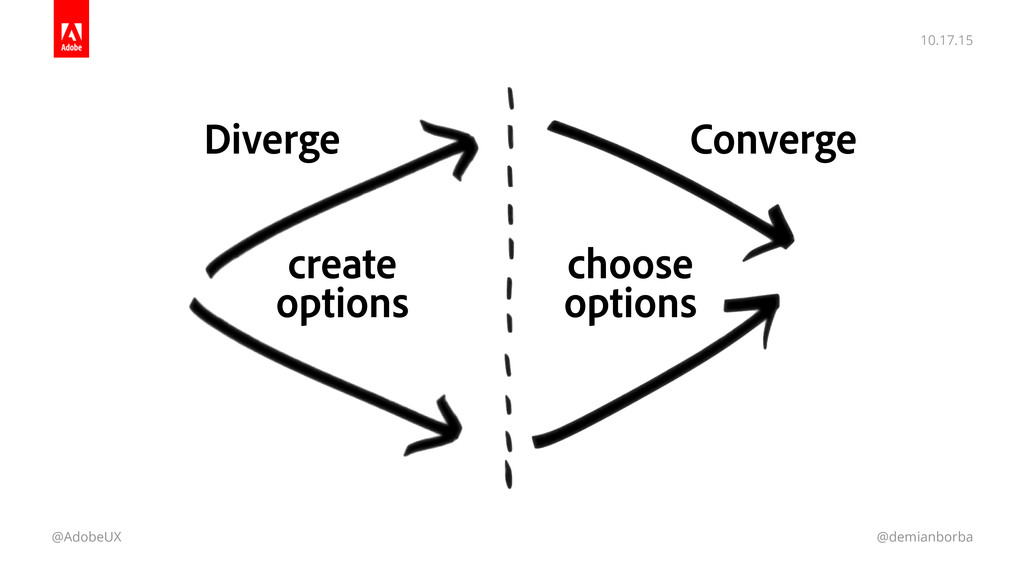 10.17.15 @AdobeUX @demianborba Diverge create o...