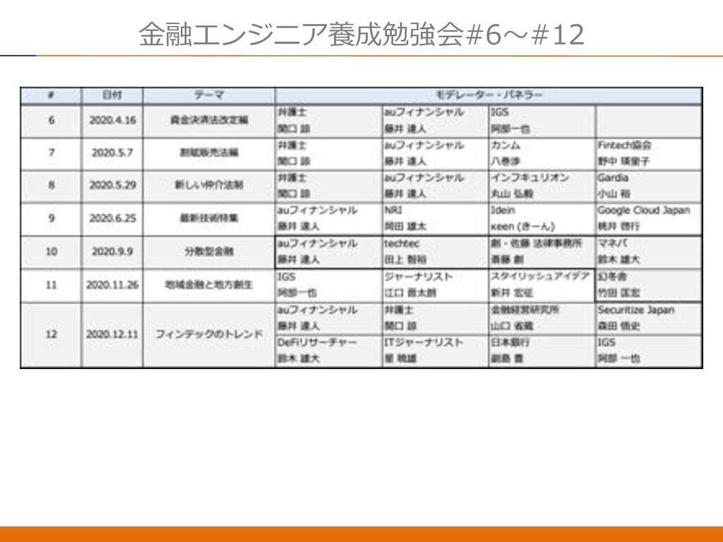⾦融エンジニア養成勉強会#6〜#12
