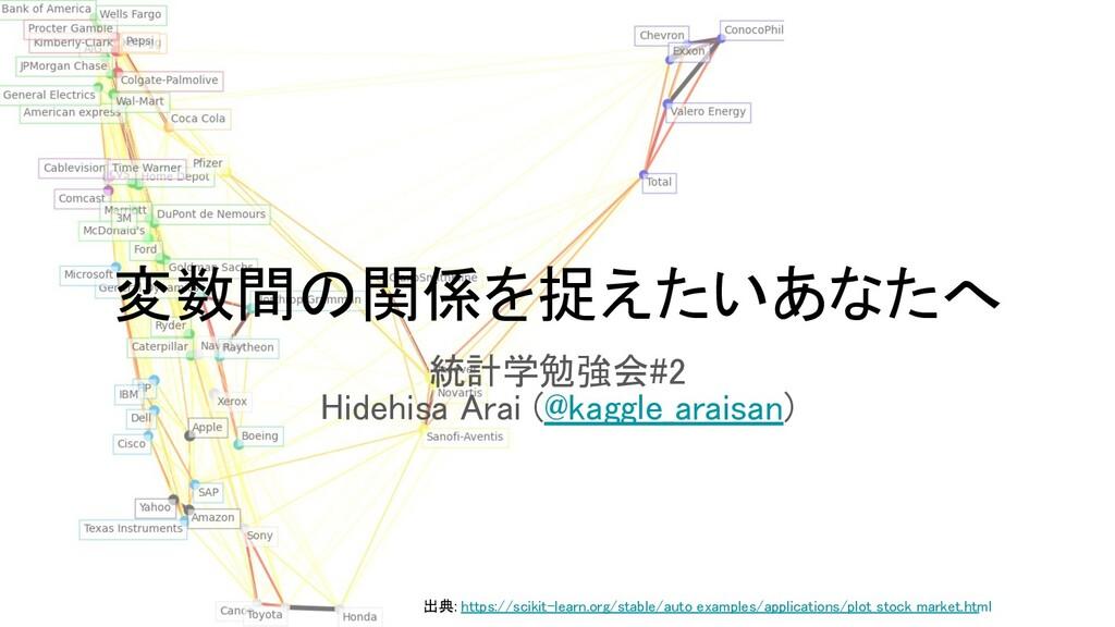 変数間の関係を捉えたいあなたへ 統計学勉強会#2 Hidehisa Arai (@kagg...