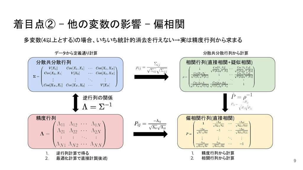 着目点② - 他の変数の影響 - 偏相関 9 多変数(4以上とする)の場合、いちいち統計的消...