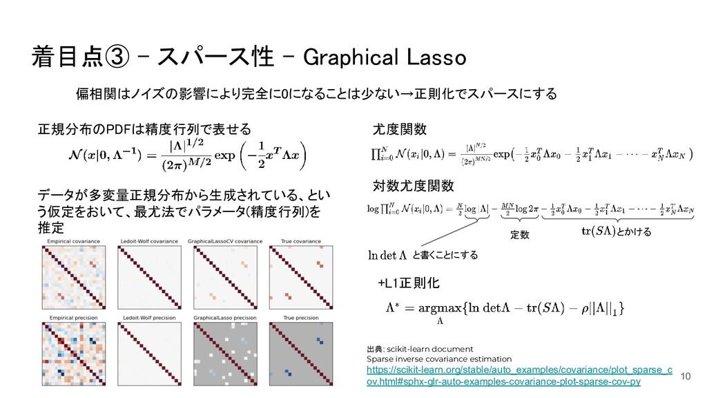 着目点③ - スパース性 - Graphical Lasso 10 偏相関はノイズの影響によ...