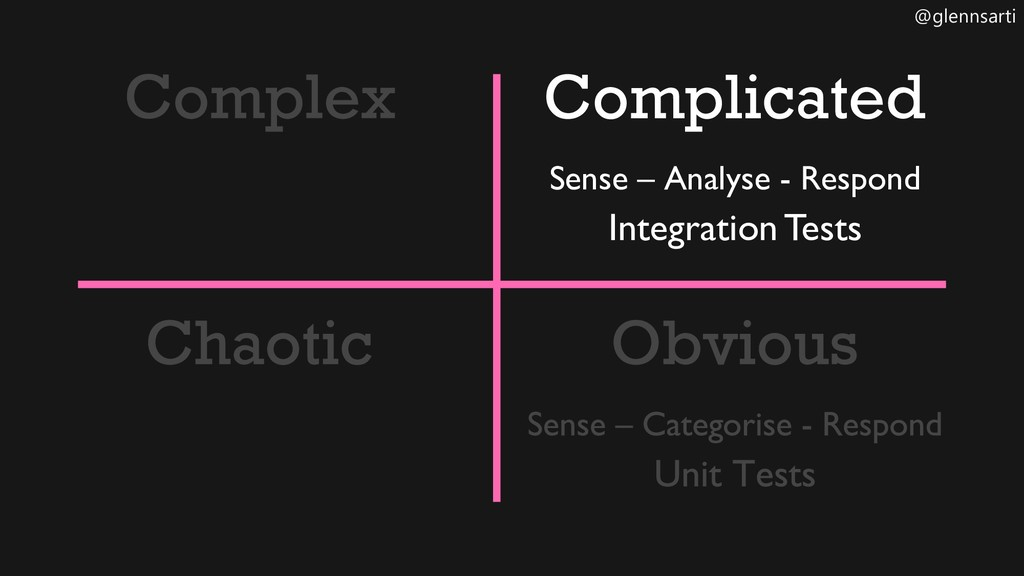 @glennsarti Complicated Sense – Analyse - Respo...