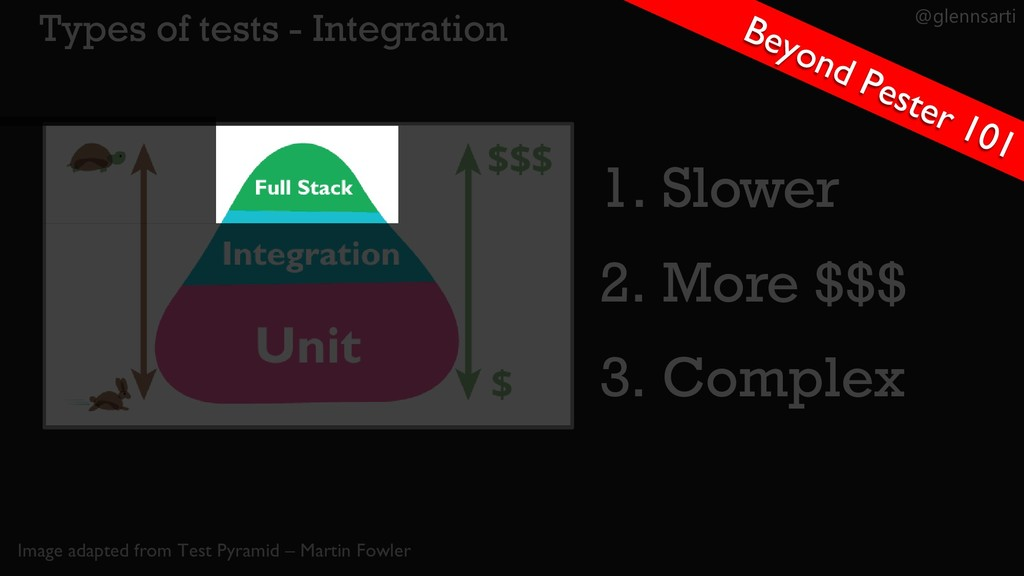 @glennsarti Types of tests - Integration Image ...