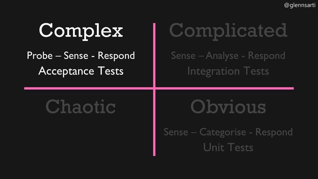 @glennsarti Complex Probe – Sense - Respond Acc...