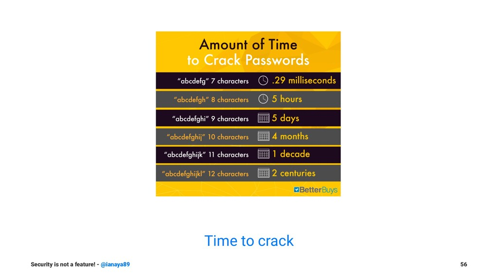 Time to crack Security is not a feature! - @ian...