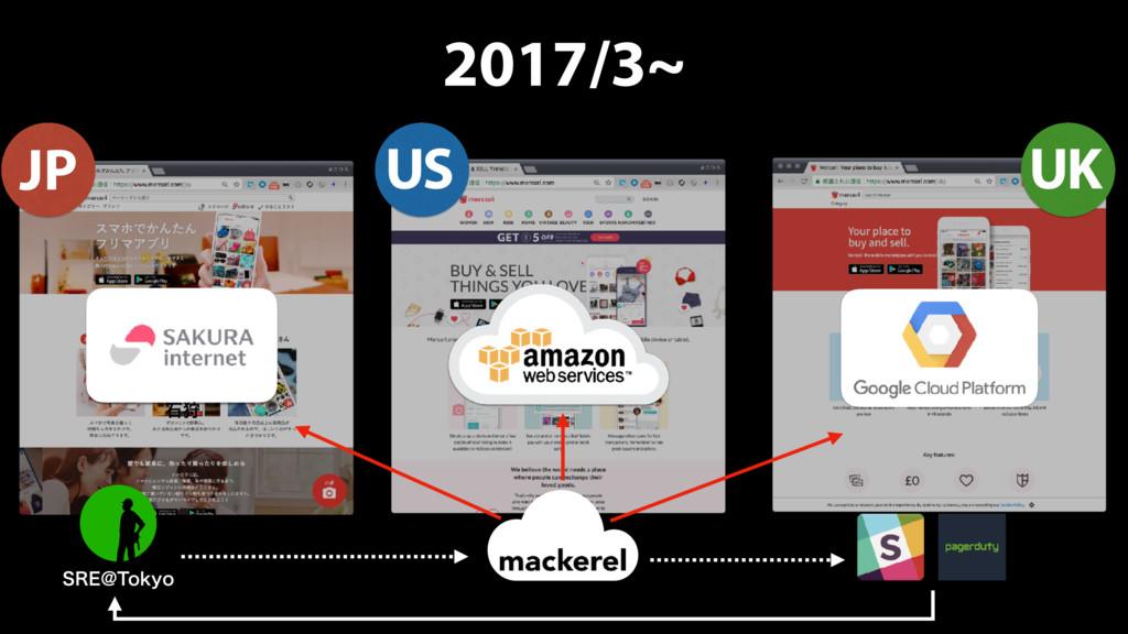 2017/3~ US JP ੴङ UK 43&!5PLZP