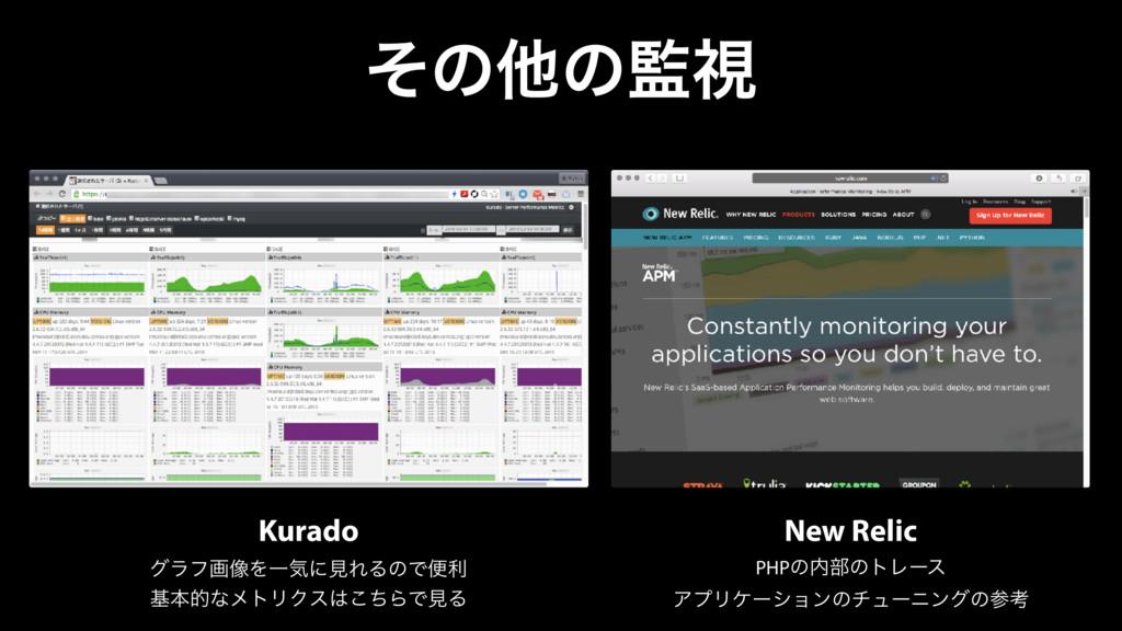 ͦͷଞͷࢹ New Relic Kurado άϥϑը૾ΛҰؾʹݟΕΔͷͰศར جຊతͳϝτ...