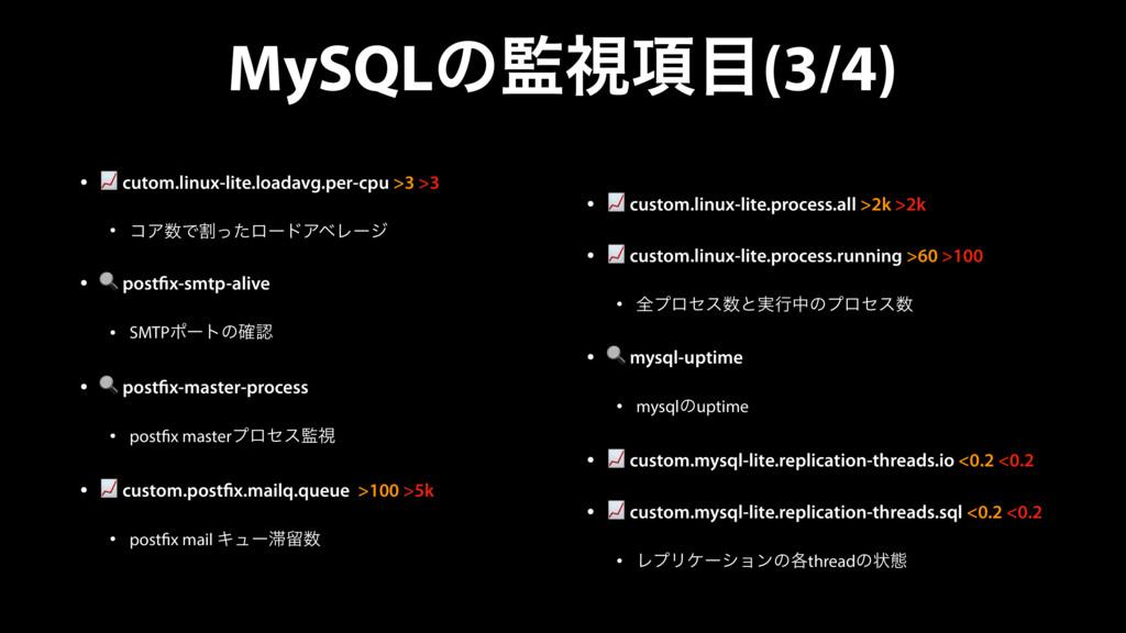 MySQLͷࢹ߲(3/4) •  cutom.linux-lite.loadavg.per...