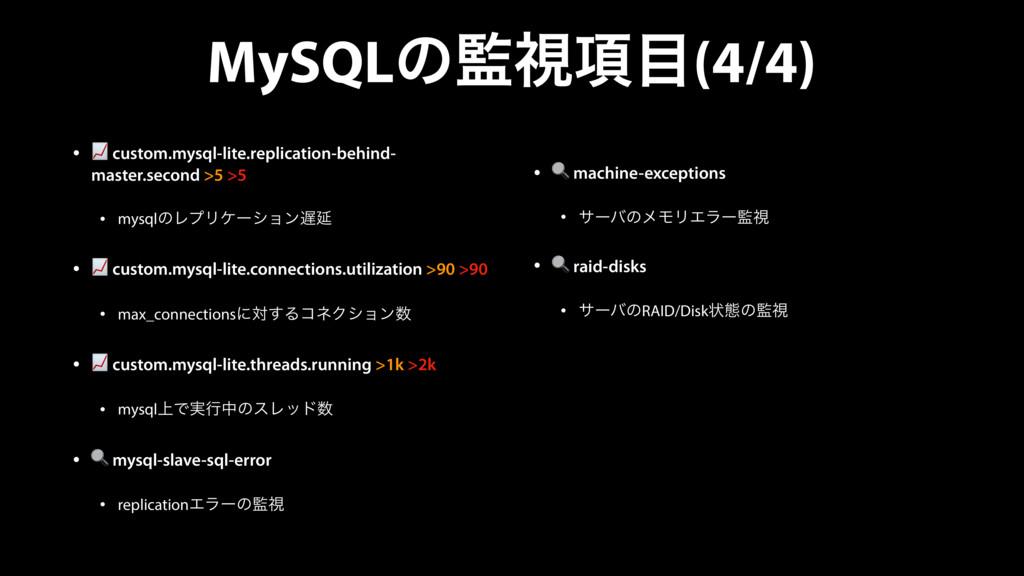 MySQLͷࢹ߲(4/4) •  custom.mysql-lite.replicatio...