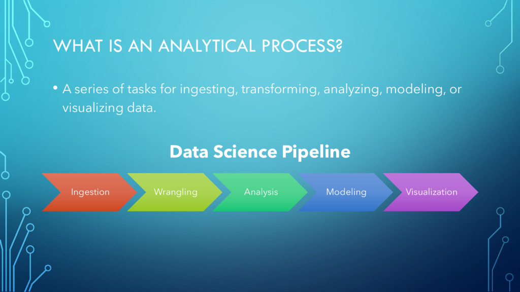 WHAT IS AN ANALYTICAL PROCESS? • A series of ta...
