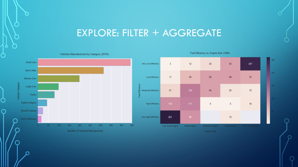 EXPLORE: FILTER + AGGREGATE