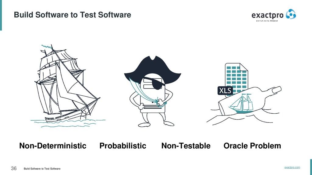 36 Build Software to Test Software exactpro.com...