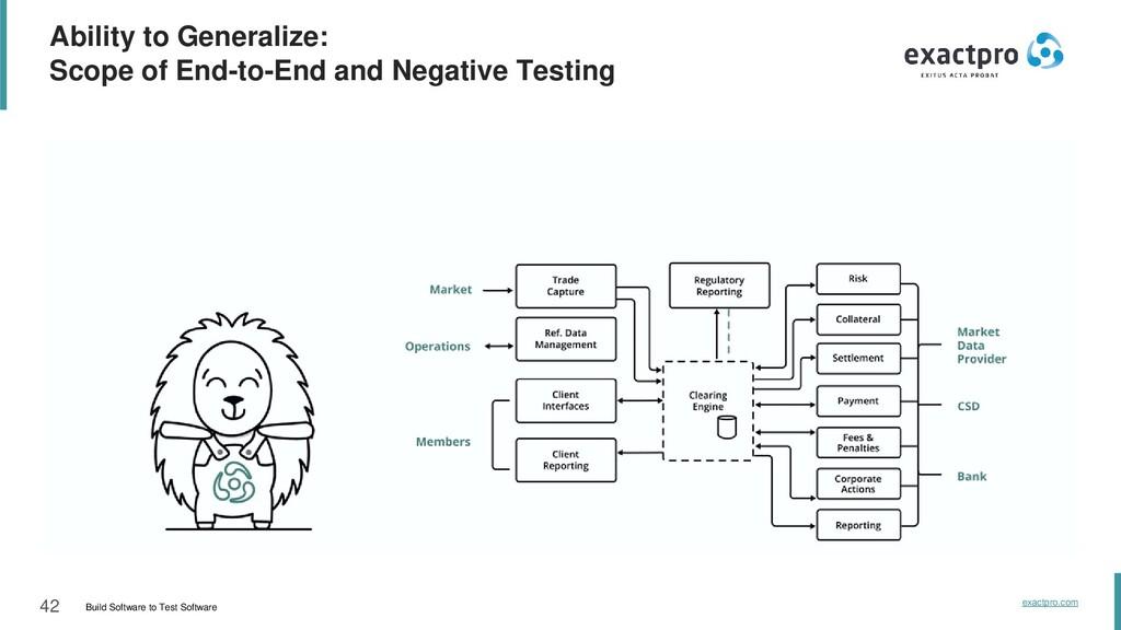 42 Build Software to Test Software exactpro.com...
