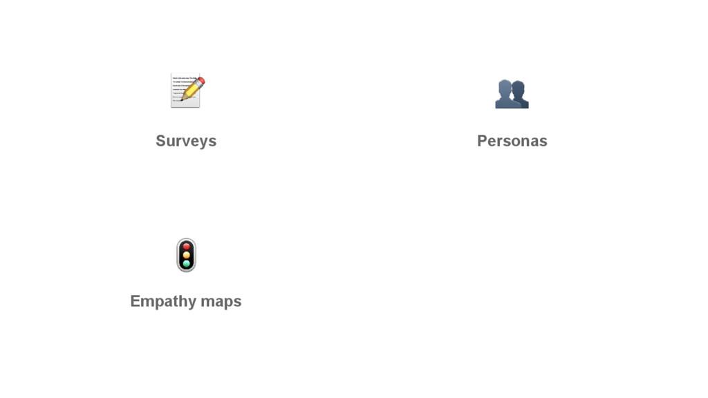 Surveys Personas Empathy maps